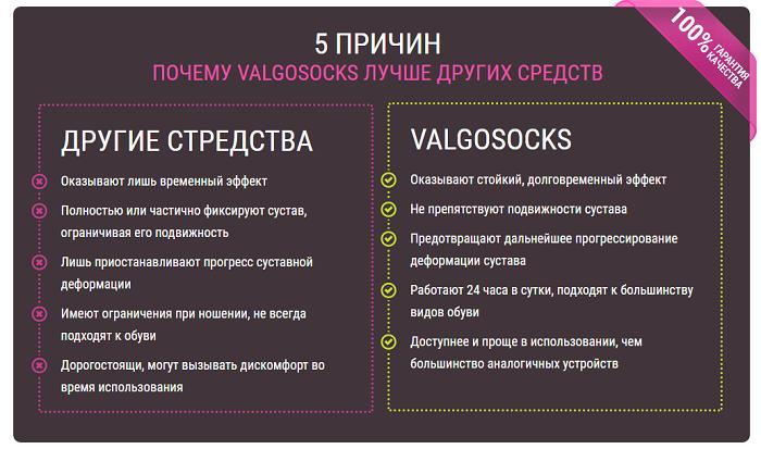 преимущества носков ValgoSocks
